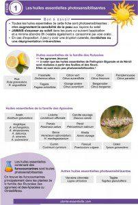 huiles essentielles photosensibilisantes